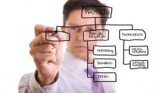 澳洲企业结构的选择与名称,商标注册
